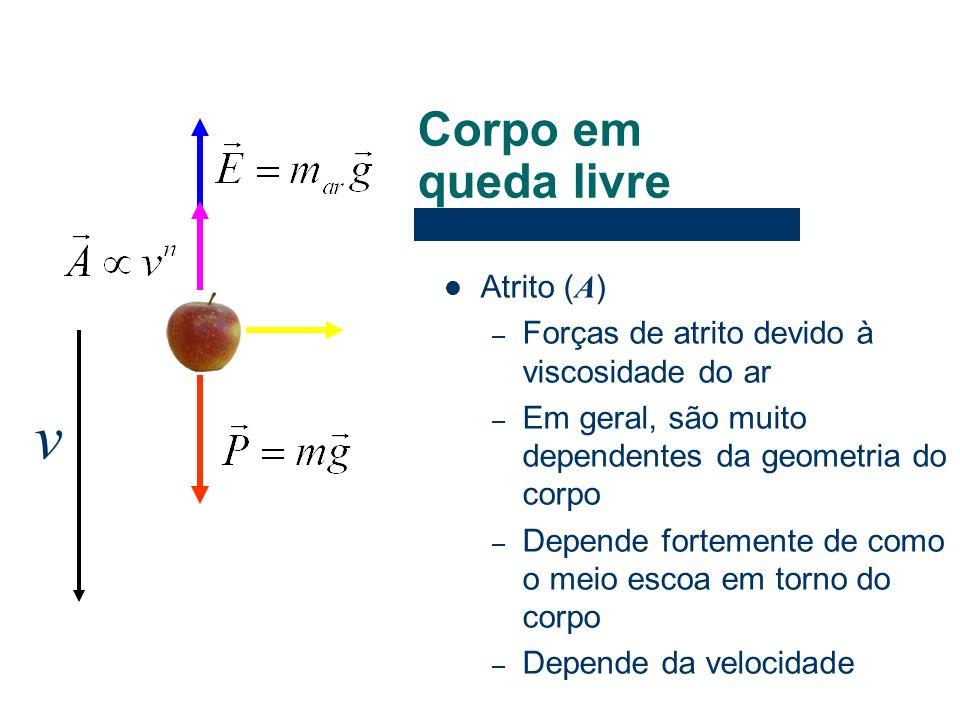 Atrito ( A ) – Forças de atrito devido à viscosidade do ar – Em geral, são muito dependentes da geometria do corpo – Depende fortemente de como o meio
