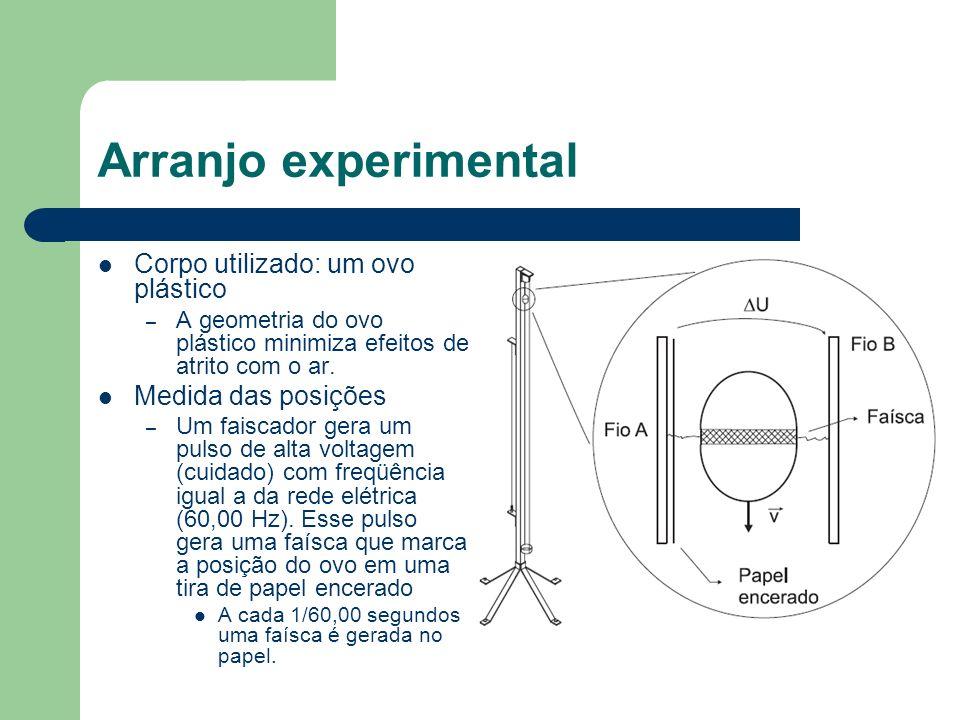 Arranjo experimental Corpo utilizado: um ovo plástico – A geometria do ovo plástico minimiza efeitos de atrito com o ar. Medida das posições – Um fais