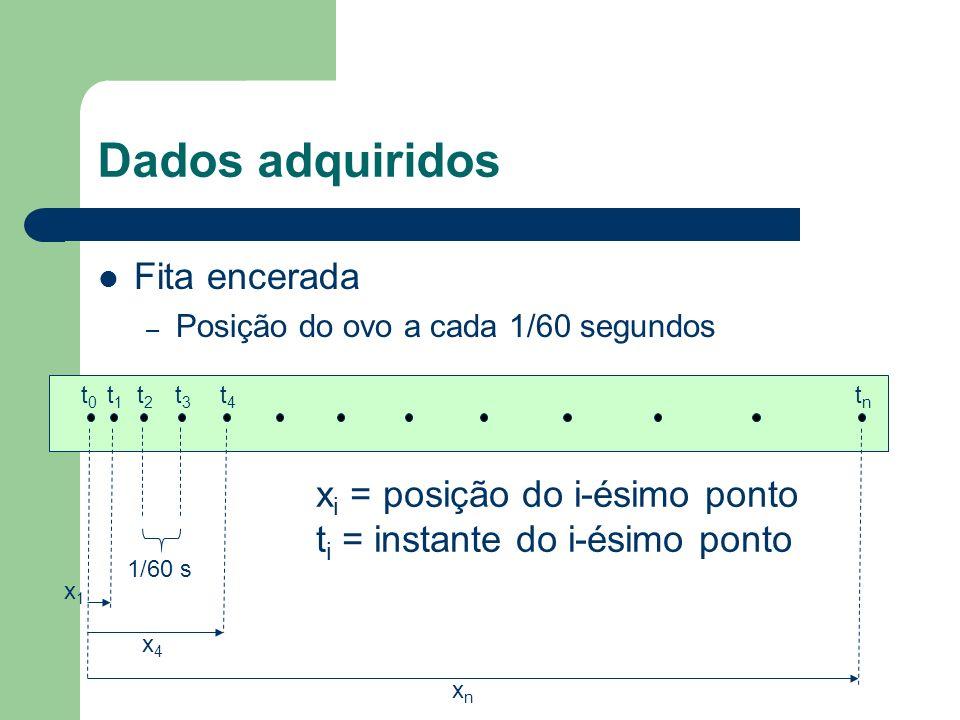 Dados adquiridos Fita encerada – Posição do ovo a cada 1/60 segundos t0t0 t1t1 t2t2 t3t3 t4t4 tntn 1/60 s x1x1 x4x4 xnxn x i = posição do i-ésimo pont