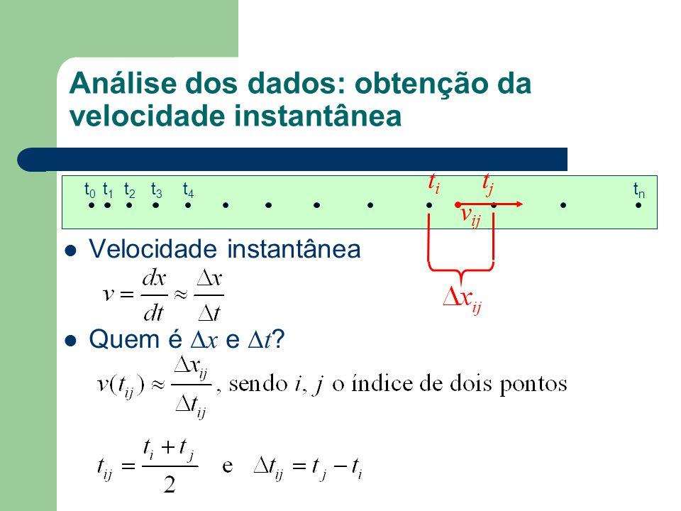 Análise dos dados: obtenção da velocidade instantânea Velocidade instantânea Quem é x e t ? t0t0 t1t1 t2t2 t3t3 t4t4 tntn titi tjtj v ij