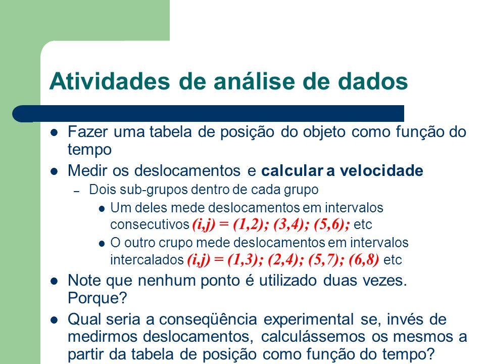 Atividades de análise de dados Fazer uma tabela de posição do objeto como função do tempo Medir os deslocamentos e calcular a velocidade – Dois sub-gr