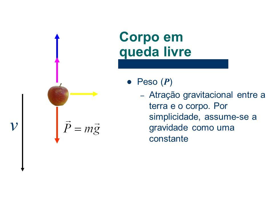 Peso ( P ) – Atração gravitacional entre a terra e o corpo. Por simplicidade, assume-se a gravidade como uma constante Corpo em queda livre v