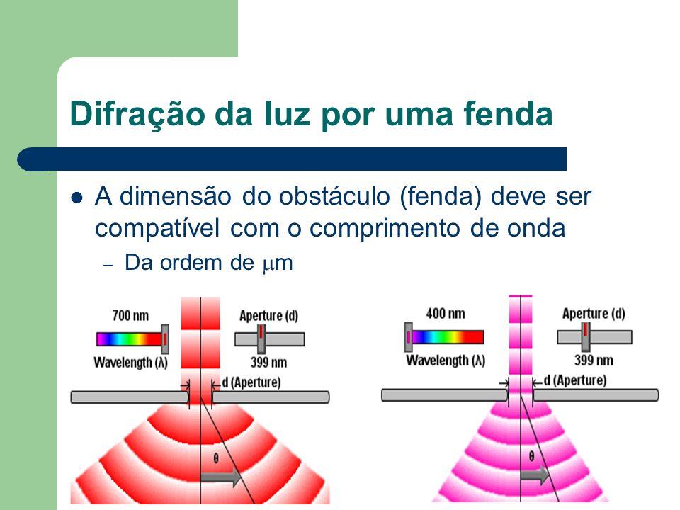 Difração da luz por uma fenda A dimensão do obstáculo (fenda) deve ser compatível com o comprimento de onda – Da ordem de m