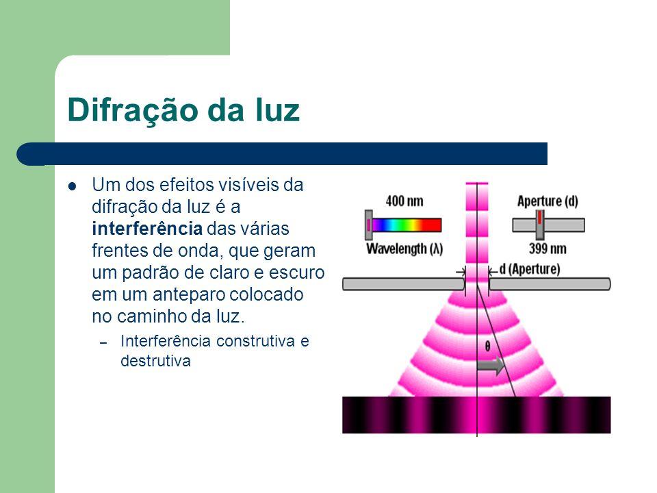 Difração da luz Um dos efeitos visíveis da difração da luz é a interferência das várias frentes de onda, que geram um padrão de claro e escuro em um a