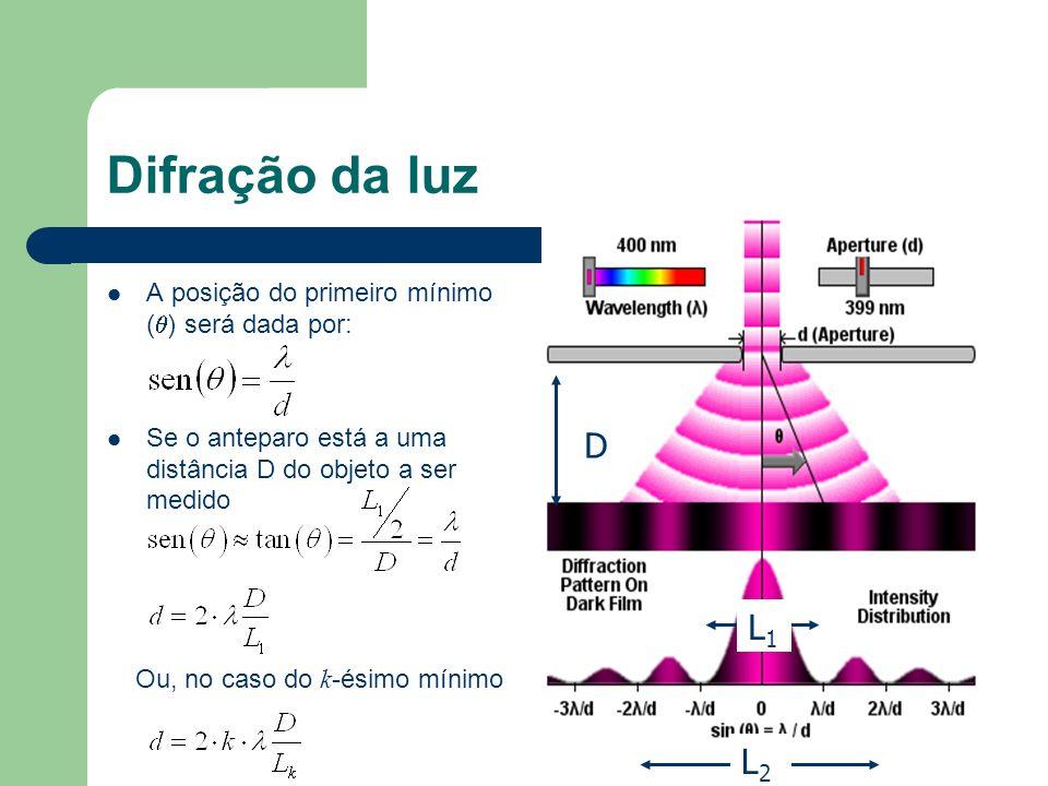 Difração da luz A posição do primeiro mínimo ( ) será dada por: Se o anteparo está a uma distância D do objeto a ser medido D L1L1 Ou, no caso do k -é