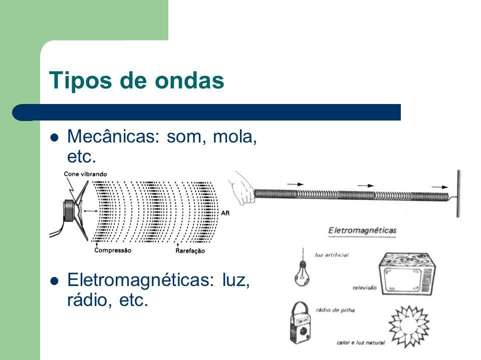 Tipos de ondas Mecânicas: som, mola, etc. Eletromagnéticas: luz, rádio, etc.