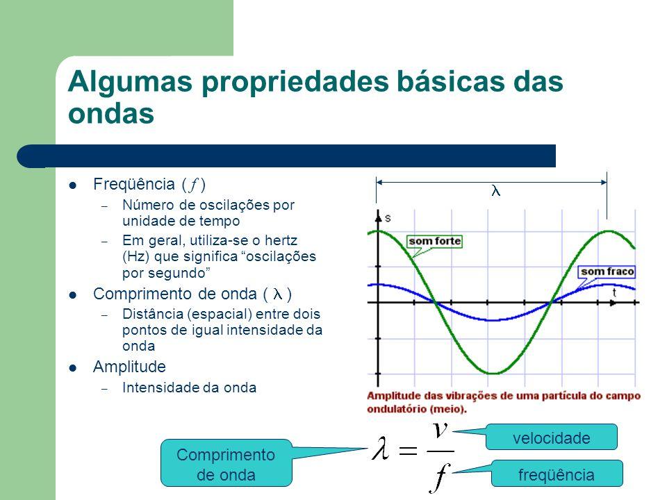 Algumas propriedades básicas das ondas Freqüência ( f ) – Número de oscilações por unidade de tempo – Em geral, utiliza-se o hertz (Hz) que significa