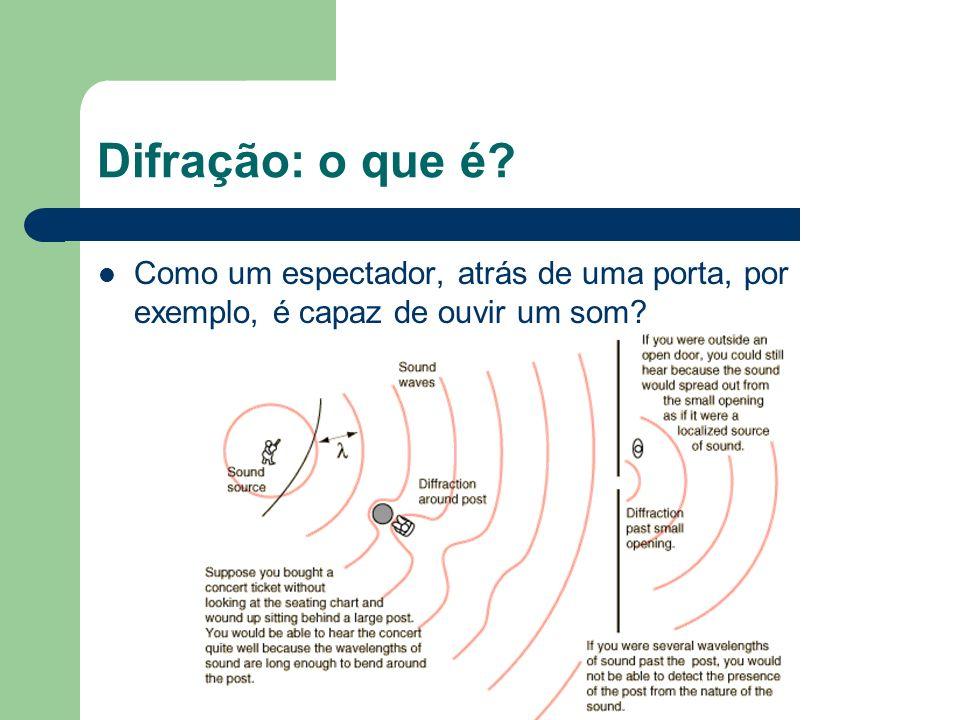Difração: o que é.Como um espectador, atrás de uma porta, por exemplo, é capaz de ouvir um som.