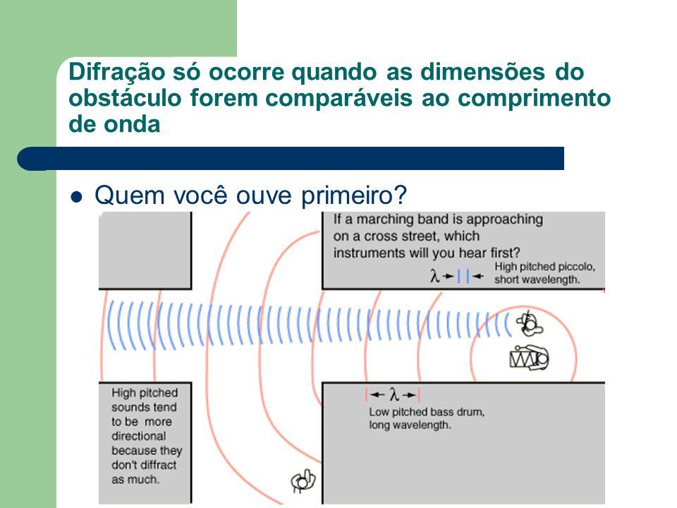 Difração só ocorre quando as dimensões do obstáculo forem comparáveis ao comprimento de onda Quem você ouve primeiro?