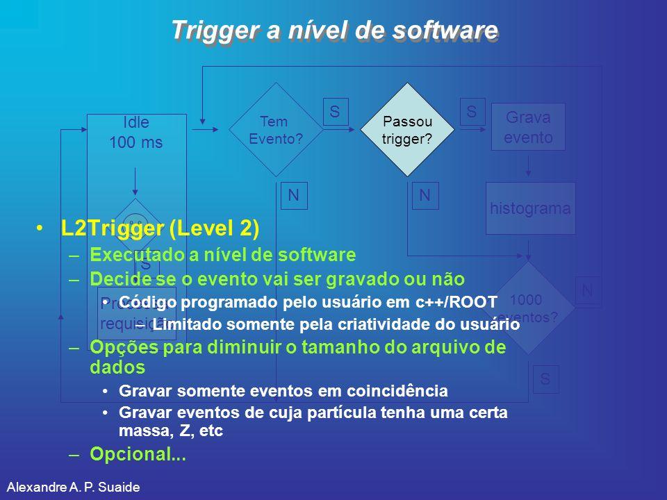 Alexandre A. P. Suaide Trigger a nível de software Idle 100 ms Processa requisição Tem Evento? S Passou trigger? Grava evento histograma 1000 eventos?