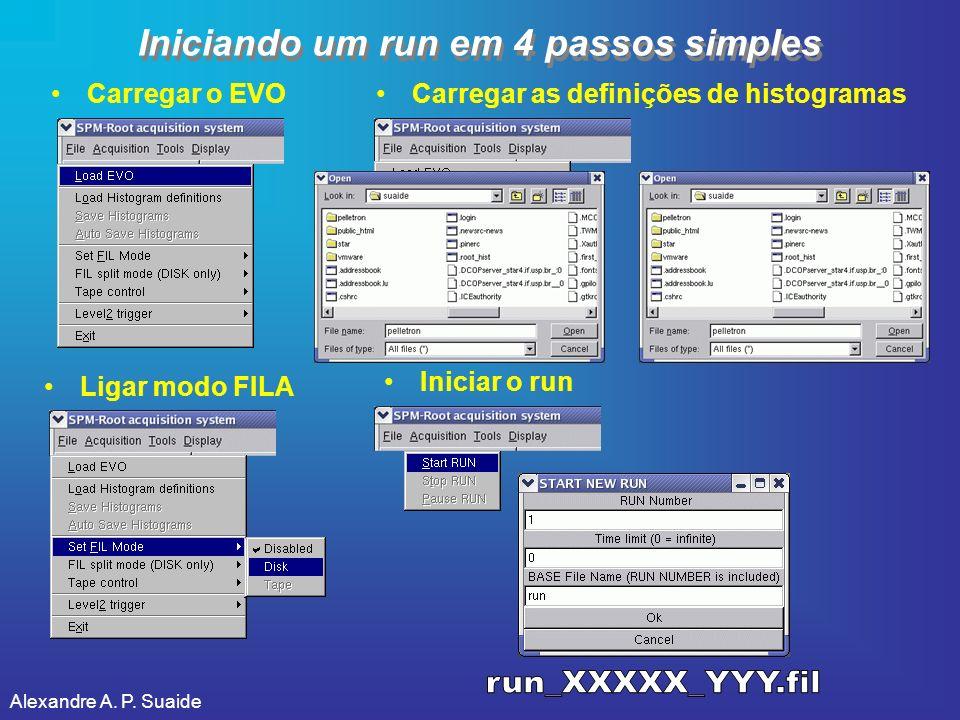 Alexandre A. P. Suaide Iniciando um run em 4 passos simples Carregar o EVOCarregar as definições de histogramas Ligar modo FILA Iniciar o run