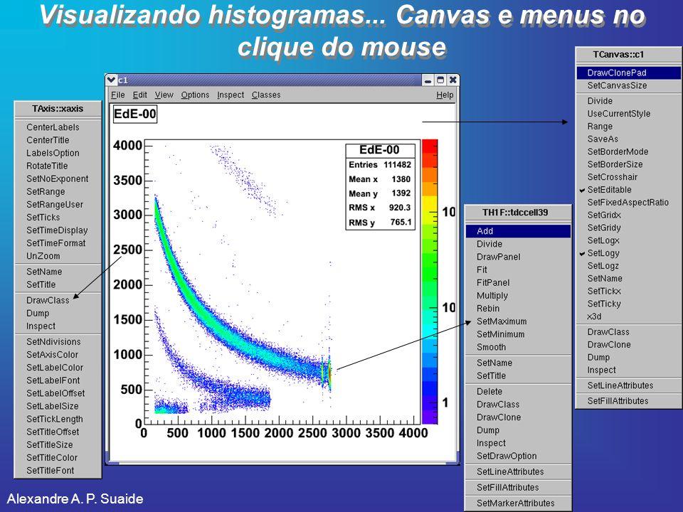 Alexandre A. P. Suaide Visualizando histogramas... Canvas e menus no clique do mouse