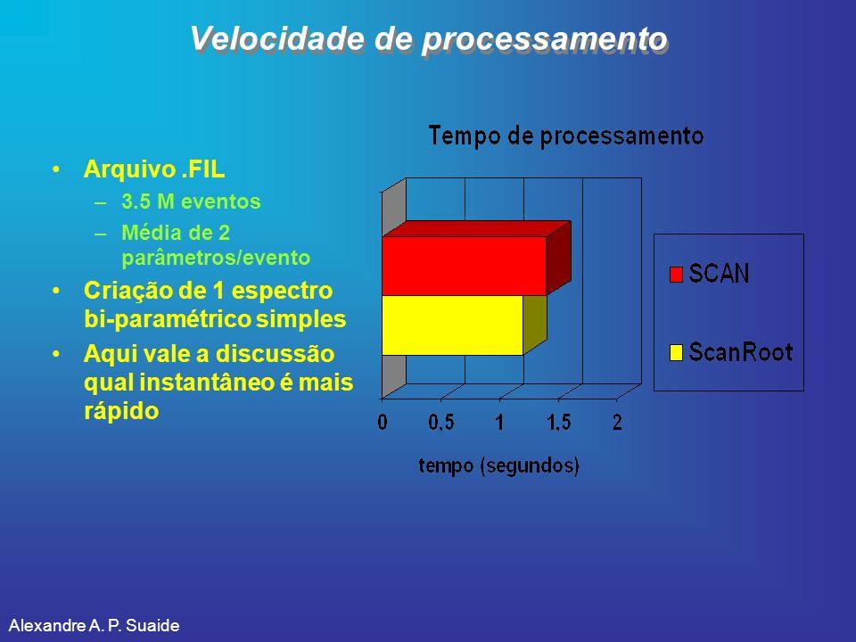 Alexandre A. P. Suaide Velocidade de processamento Arquivo.FIL –3.5 M eventos –Média de 2 parâmetros/evento Criação de 1 espectro bi-paramétrico simpl