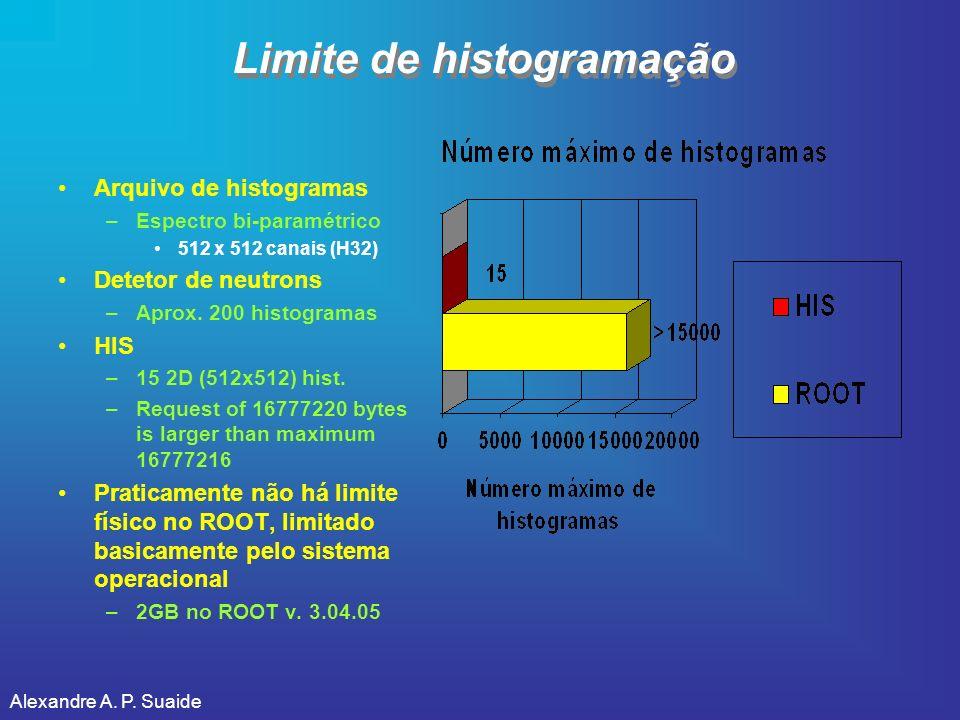 Alexandre A. P. Suaide Limite de histogramação Arquivo de histogramas –Espectro bi-paramétrico 512 x 512 canais (H32) Detetor de neutrons –Aprox. 200