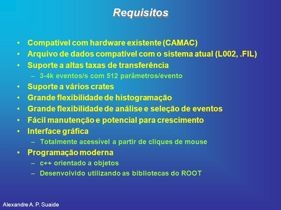 Alexandre A. P. Suaide Requisitos Compatível com hardware existente (CAMAC) Arquivo de dados compatível com o sistema atual (L002,.FIL) Suporte a alta