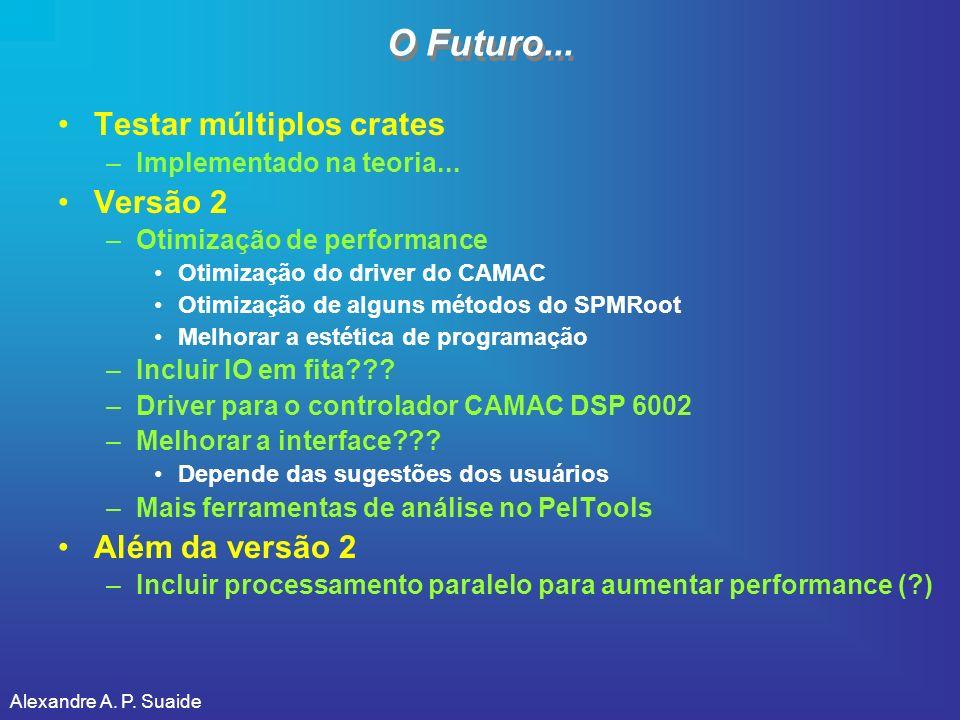 Alexandre A. P. Suaide O Futuro... Testar múltiplos crates –Implementado na teoria... Versão 2 –Otimização de performance Otimização do driver do CAMA