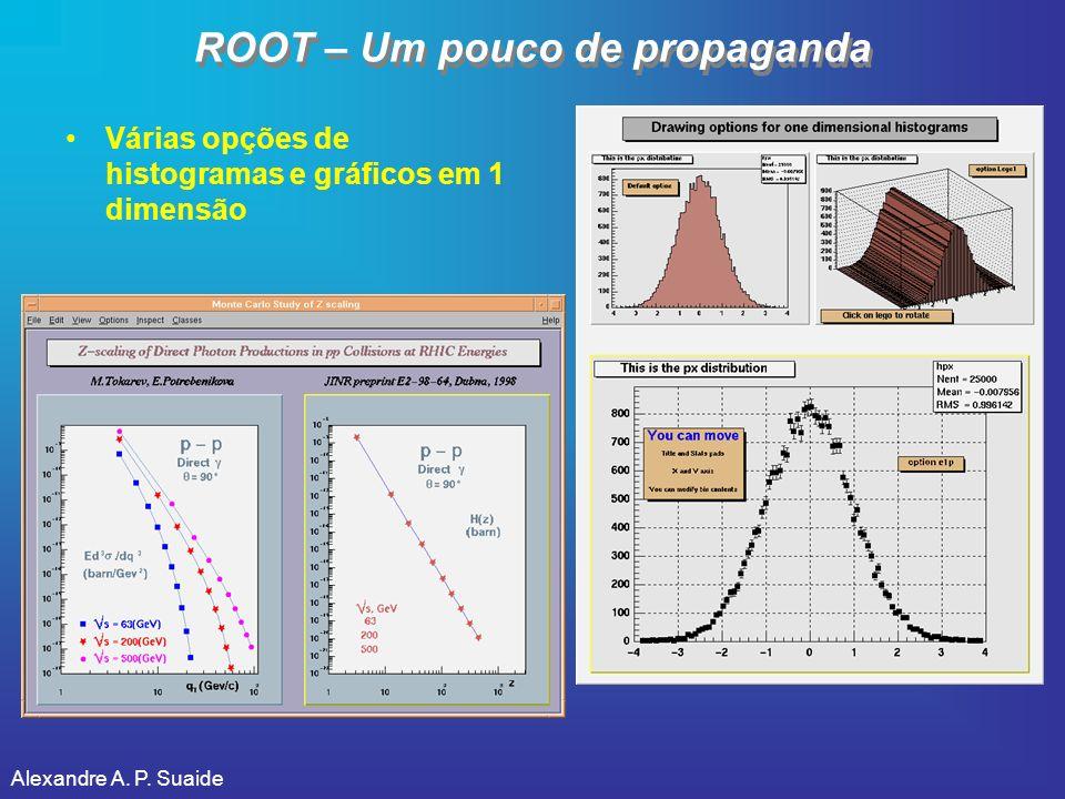 Alexandre A. P. Suaide ROOT – Um pouco de propaganda Várias opções de histogramas e gráficos em 1 dimensão