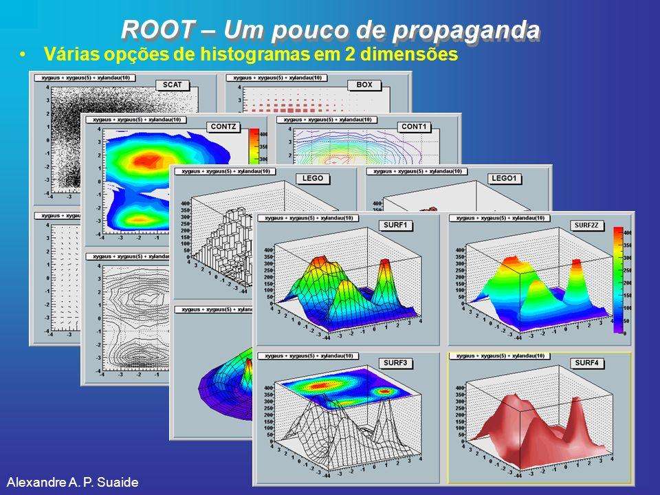Alexandre A. P. Suaide ROOT – Um pouco de propaganda Várias opções de histogramas em 2 dimensões