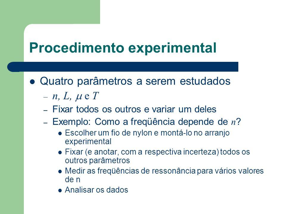 Procedimento experimental Quatro parâmetros a serem estudados – n, L, e T – Fixar todos os outros e variar um deles – Exemplo: Como a freqüência depen