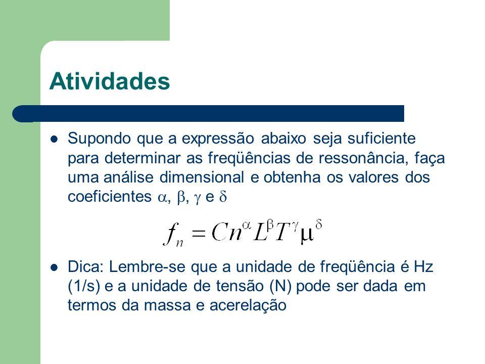Atividades Supondo que a expressão abaixo seja suficiente para determinar as freqüências de ressonância, faça uma análise dimensional e obtenha os val