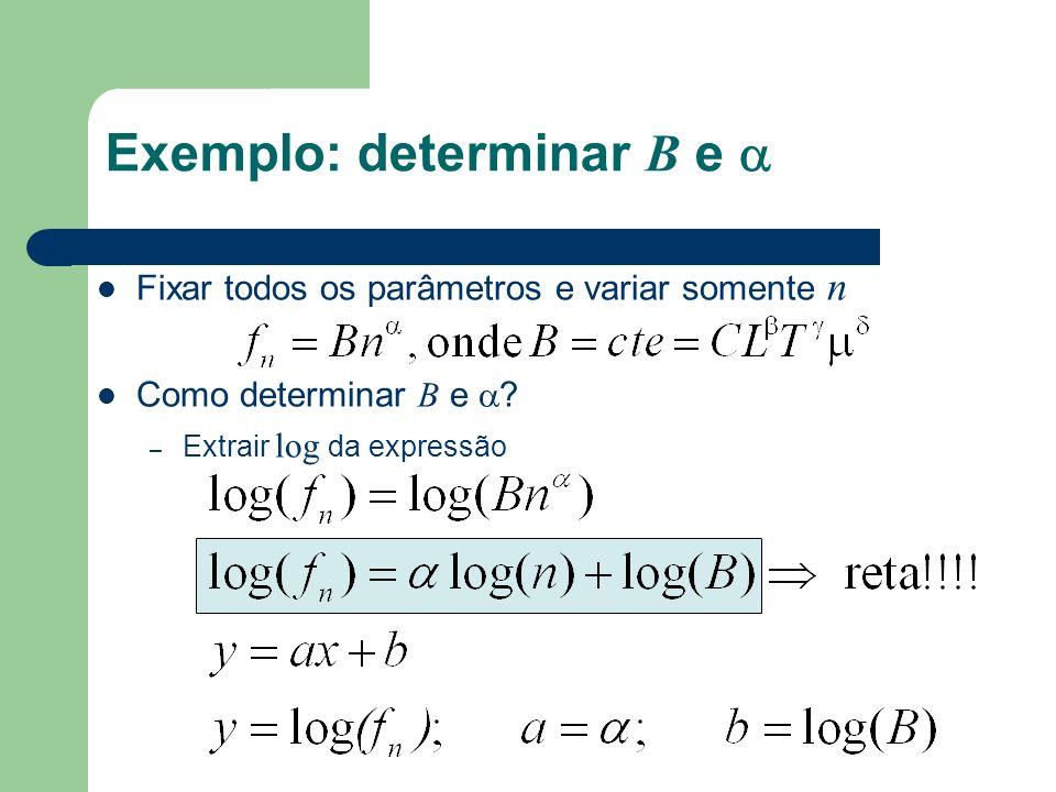 Exemplo: determinar B e Fixar todos os parâmetros e variar somente n Como determinar B e ? – Extrair log da expressão