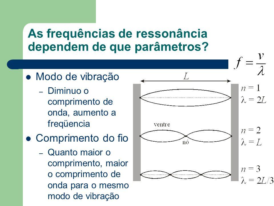 As frequências de ressonância dependem de que parâmetros? Modo de vibração – Diminuo o comprimento de onda, aumento a freqüencia Comprimento do fio –