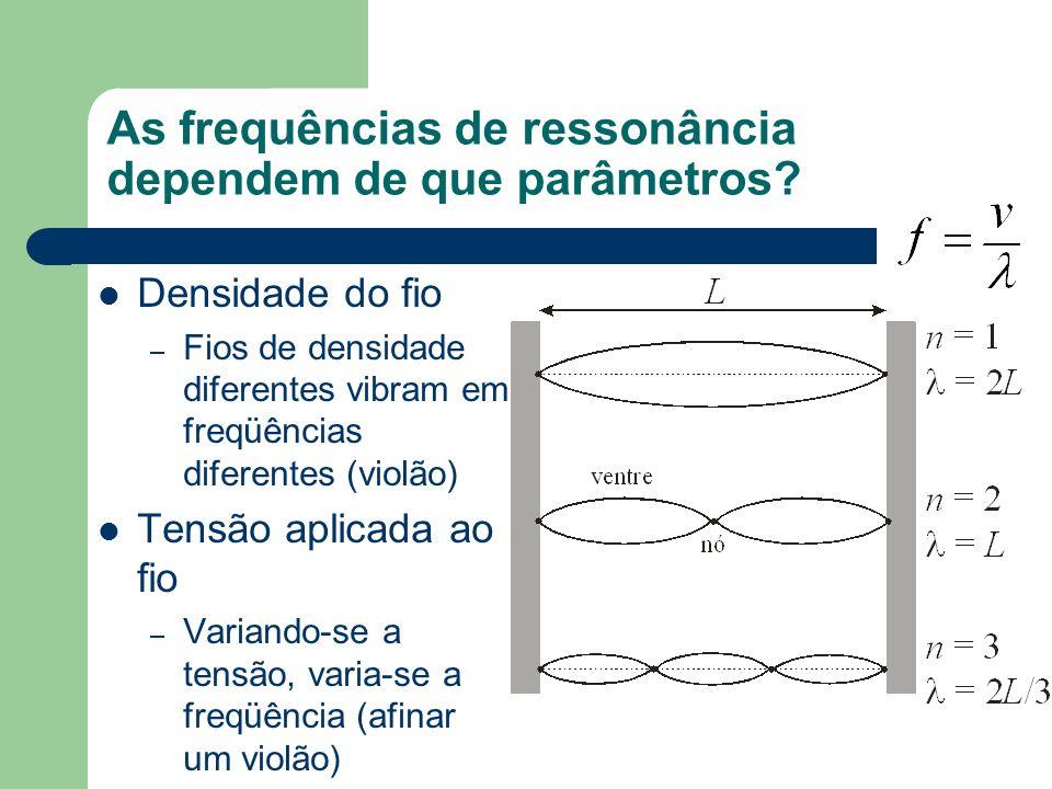 As frequências de ressonância dependem de que parâmetros? Densidade do fio – Fios de densidade diferentes vibram em freqüências diferentes (violão) Te
