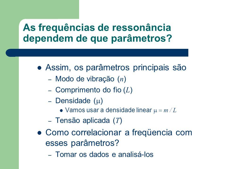 As frequências de ressonância dependem de que parâmetros? Assim, os parâmetros principais são – Modo de vibração ( n ) – Comprimento do fio ( L ) – De