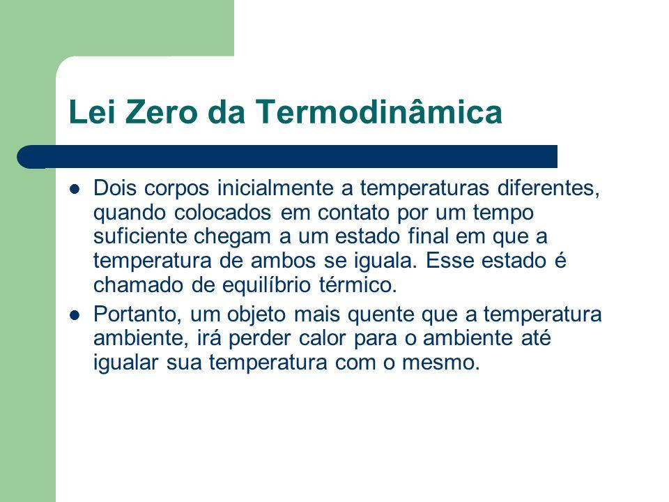 Lei Zero da Termodinâmica Dois corpos inicialmente a temperaturas diferentes, quando colocados em contato por um tempo suficiente chegam a um estado f