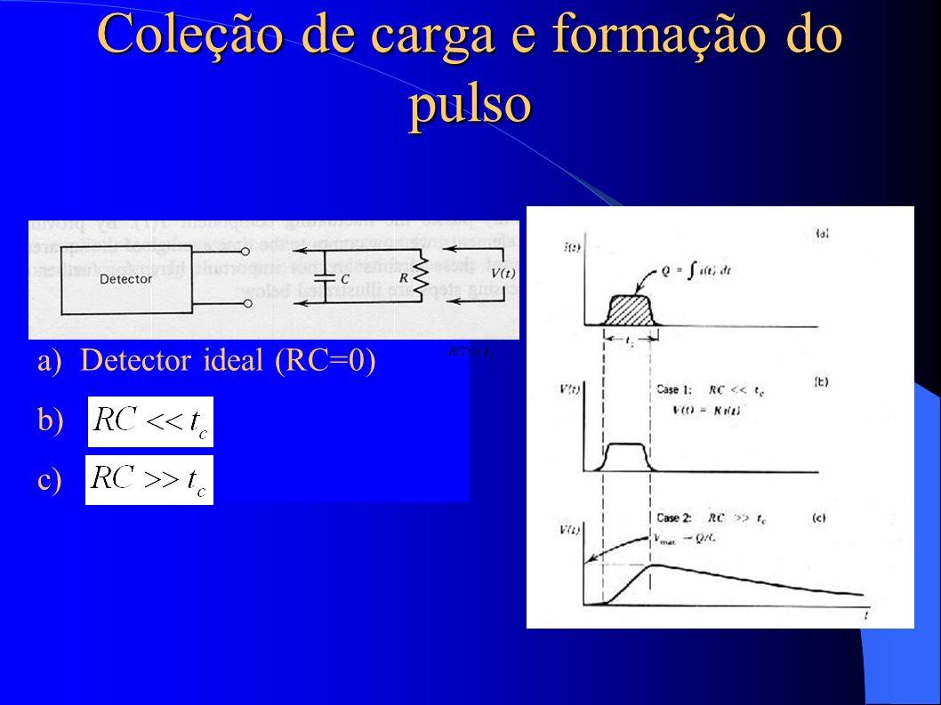 Coleção de carga e formação do pulso a)Detector ideal (RC=0) b) c)