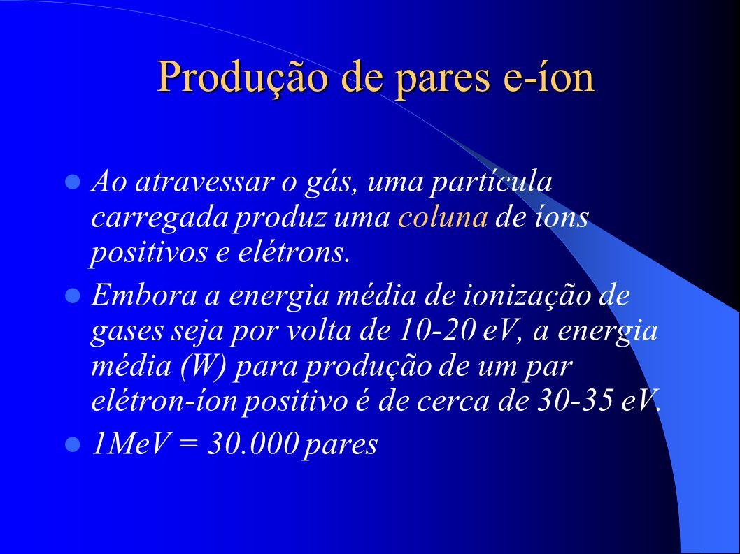 Produção de pares e-íon Ao atravessar o gás, uma partícula carregada produz uma coluna de íons positivos e elétrons.