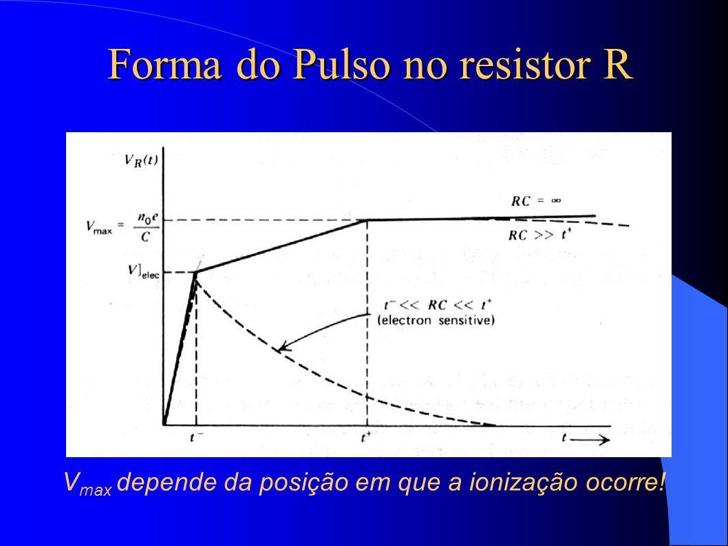 Forma do Pulso no resistor R V max depende da posição em que a ionização ocorre!