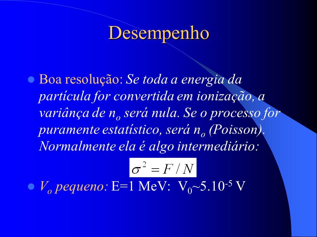 Desempenho Boa resolução: Se toda a energia da partícula for convertida em ionização, a variânça de n o será nula.