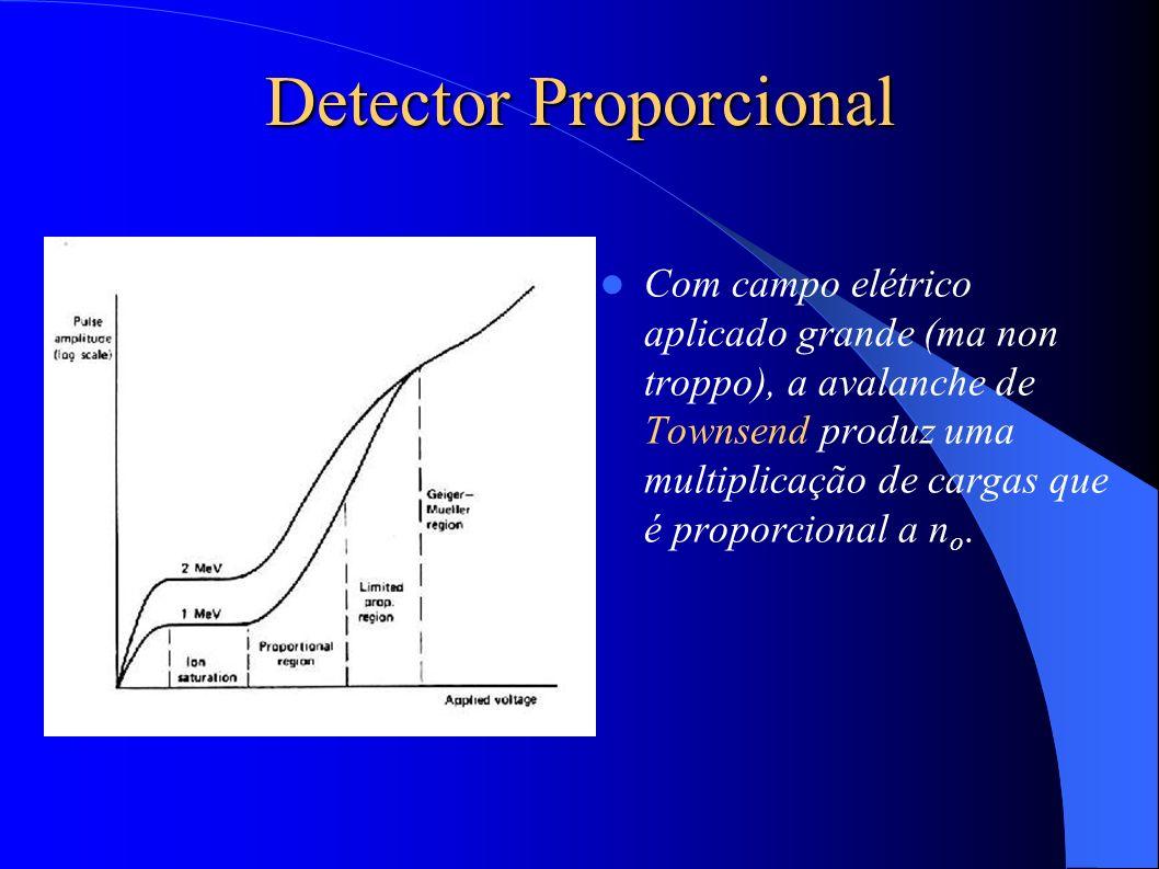 Detector Proporcional Com campo elétrico aplicado grande (ma non troppo), a avalanche de Townsend produz uma multiplicação de cargas que é proporcional a n o.