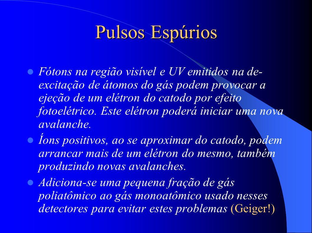 Pulsos Espúrios Fótons na região visível e UV emitidos na de- excitação de átomos do gás podem provocar a ejeção de um elétron do catodo por efeito fotoelétrico.