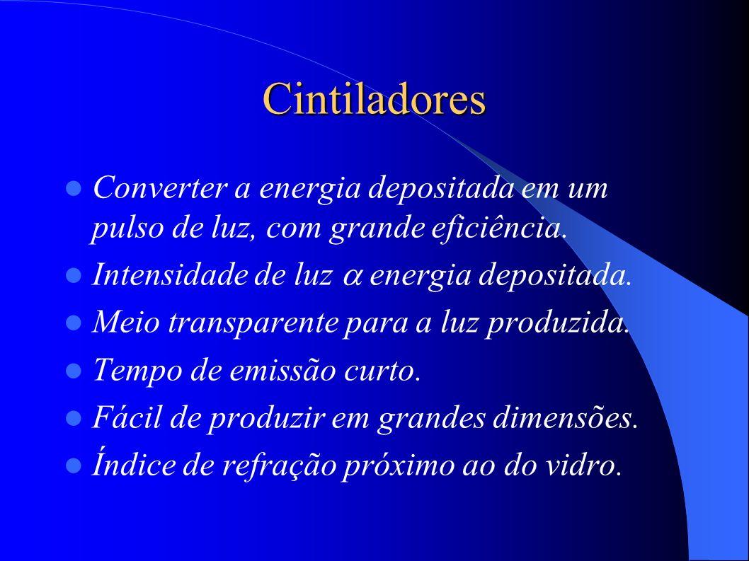 Cintiladores Converter a energia depositada em um pulso de luz, com grande eficiência.