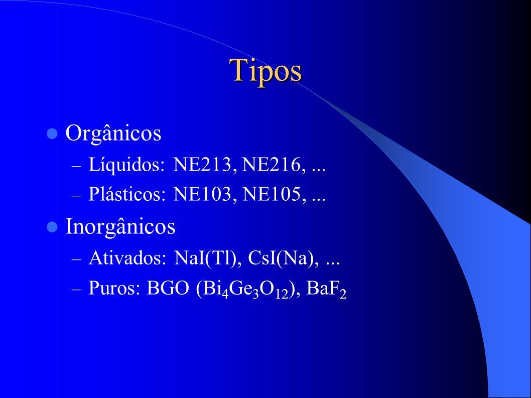 Tipos Orgânicos – Líquidos: NE213, NE216,...– Plásticos: NE103, NE105,...