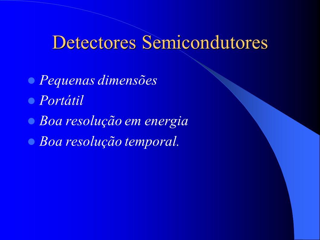 Detectores Semicondutores Pequenas dimensões Portátil Boa resolução em energia Boa resolução temporal.