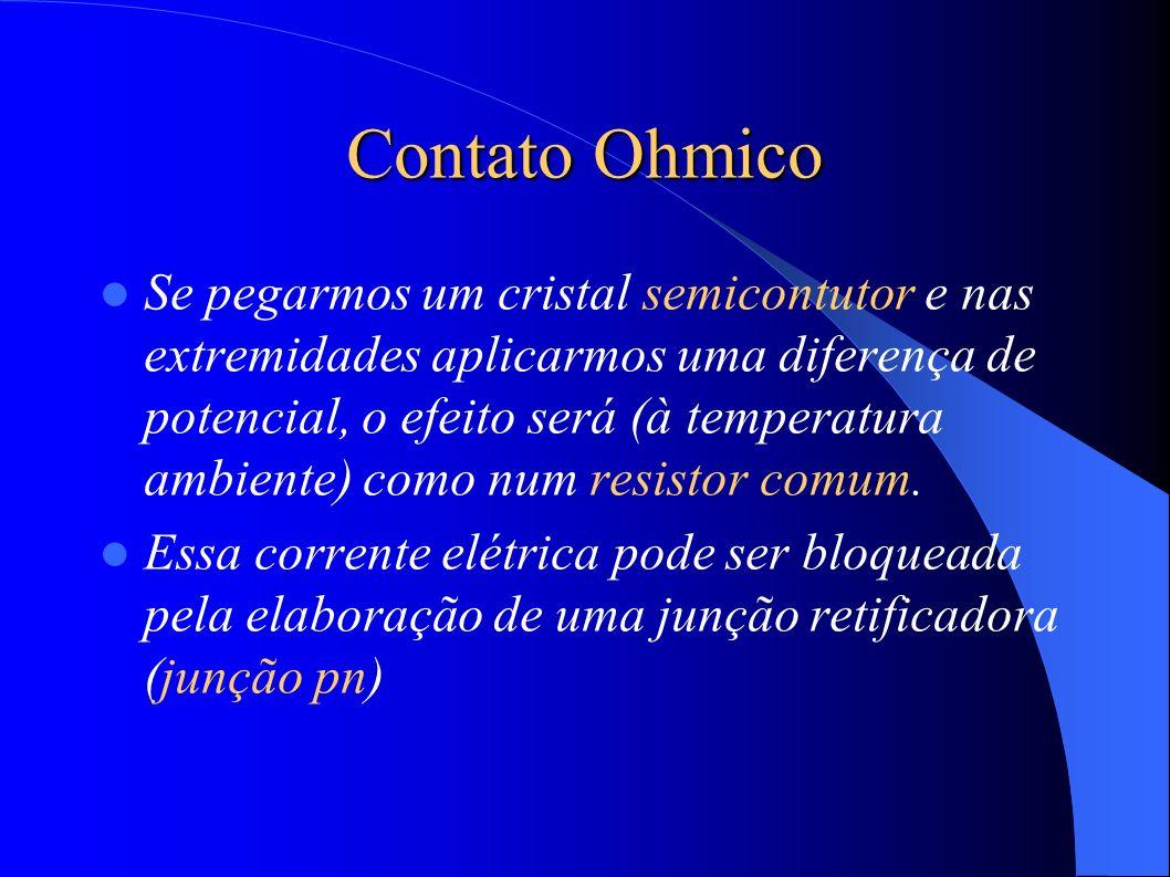 Contato Ohmico Se pegarmos um cristal semicontutor e nas extremidades aplicarmos uma diferença de potencial, o efeito será (à temperatura ambiente) como num resistor comum.