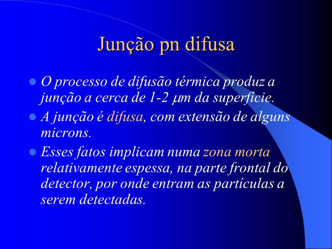 Junção pn difusa O processo de difusão térmica produz a junção a cerca de 1-2 m da superfície.