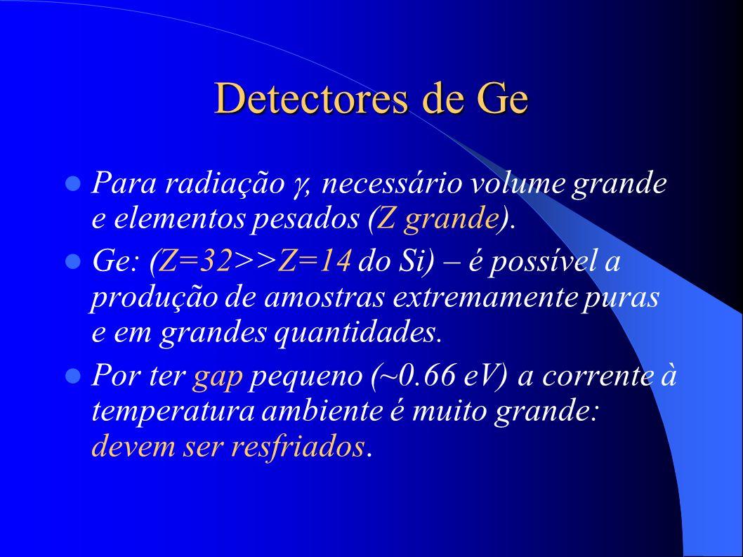 Detectores de Ge Para radiação, necessário volume grande e elementos pesados (Z grande).