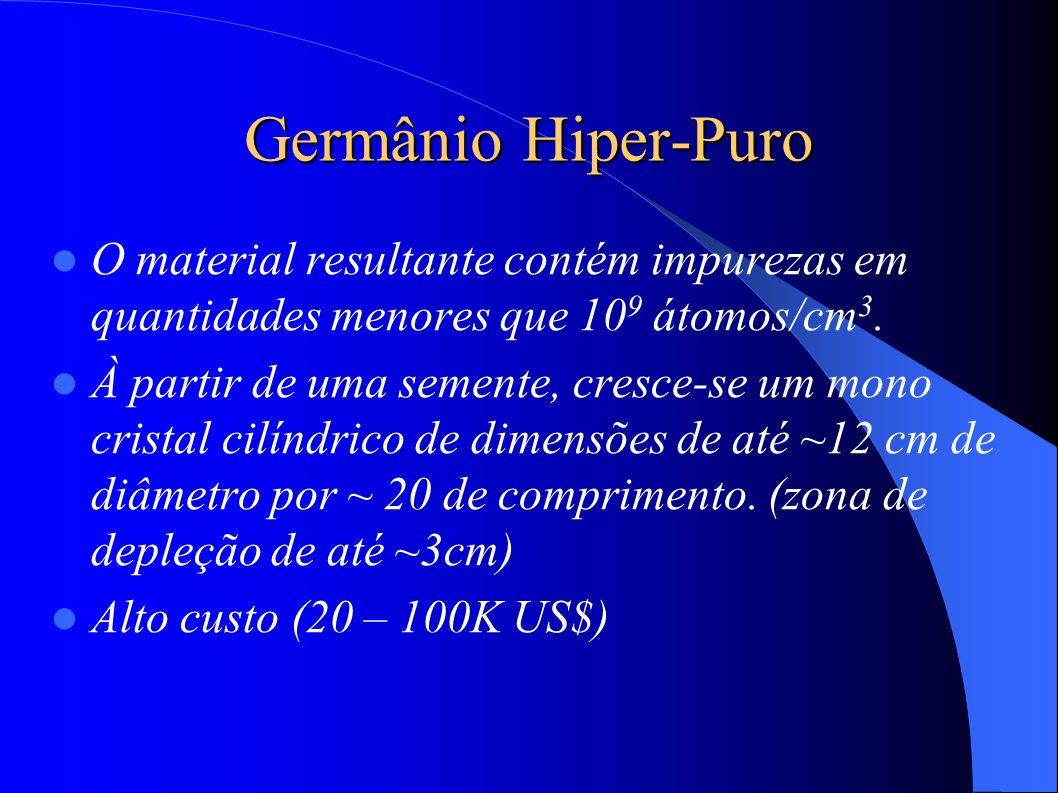 Germânio Hiper-Puro O material resultante contém impurezas em quantidades menores que 10 9 átomos/cm 3.