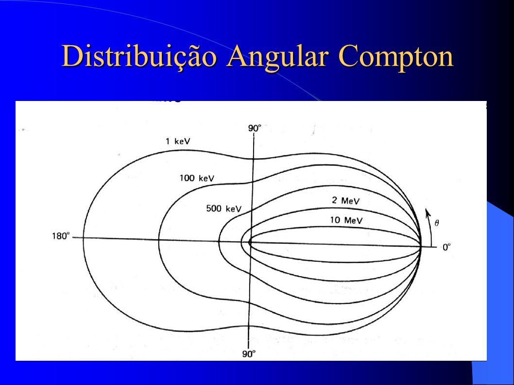 Distribuição Angular Compton