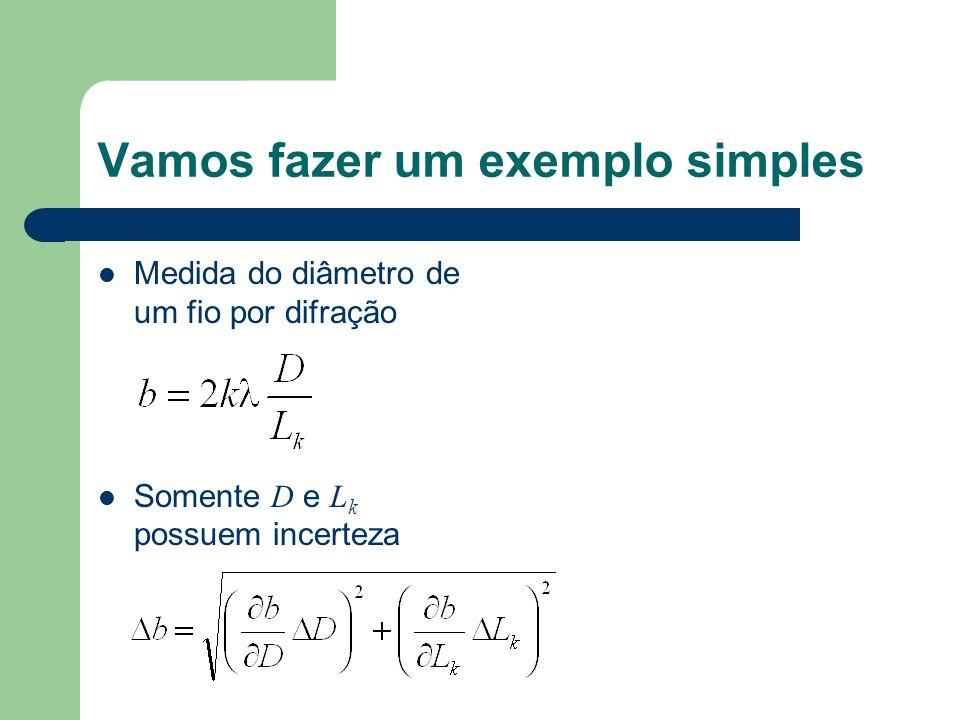 Vamos fazer um exemplo simples Medida do diâmetro de um fio por difração Somente D e L k possuem incerteza