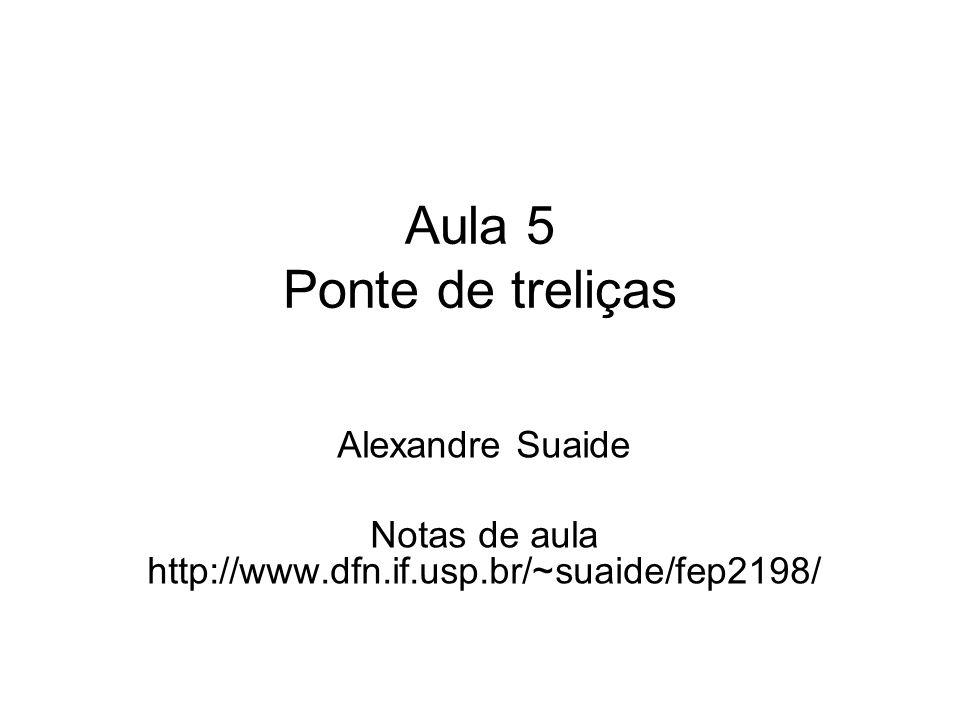 Aula 5 Ponte de treliças Alexandre Suaide Notas de aula http://www.dfn.if.usp.br/~suaide/fep2198/