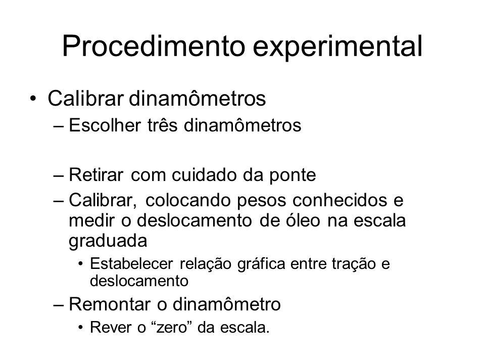 Procedimento experimental Calibrar dinamômetros –Escolher três dinamômetros –Retirar com cuidado da ponte –Calibrar, colocando pesos conhecidos e medi