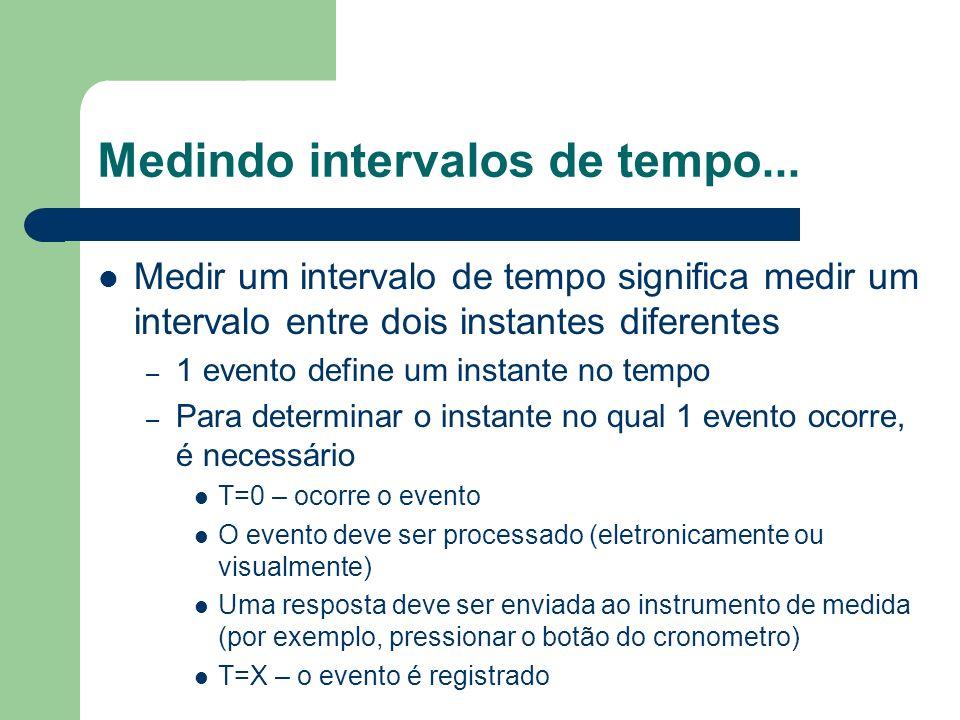 Medindo intervalos de tempo... Medir um intervalo de tempo significa medir um intervalo entre dois instantes diferentes – 1 evento define um instante