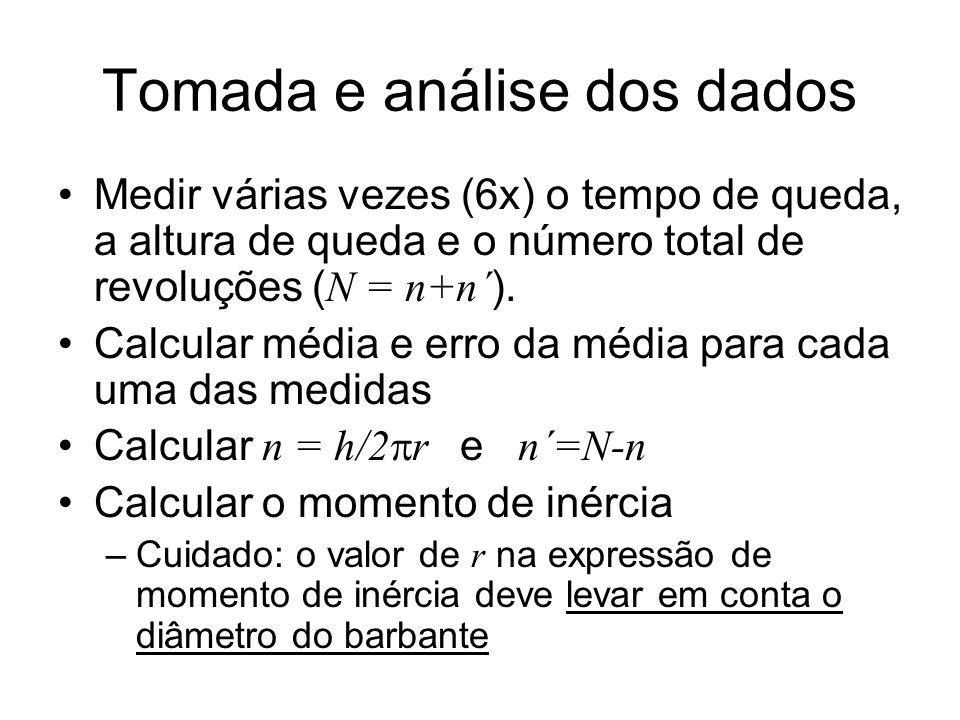 Tomada e análise dos dados Medir várias vezes (6x) o tempo de queda, a altura de queda e o número total de revoluções ( N = n+n´ ). Calcular média e e