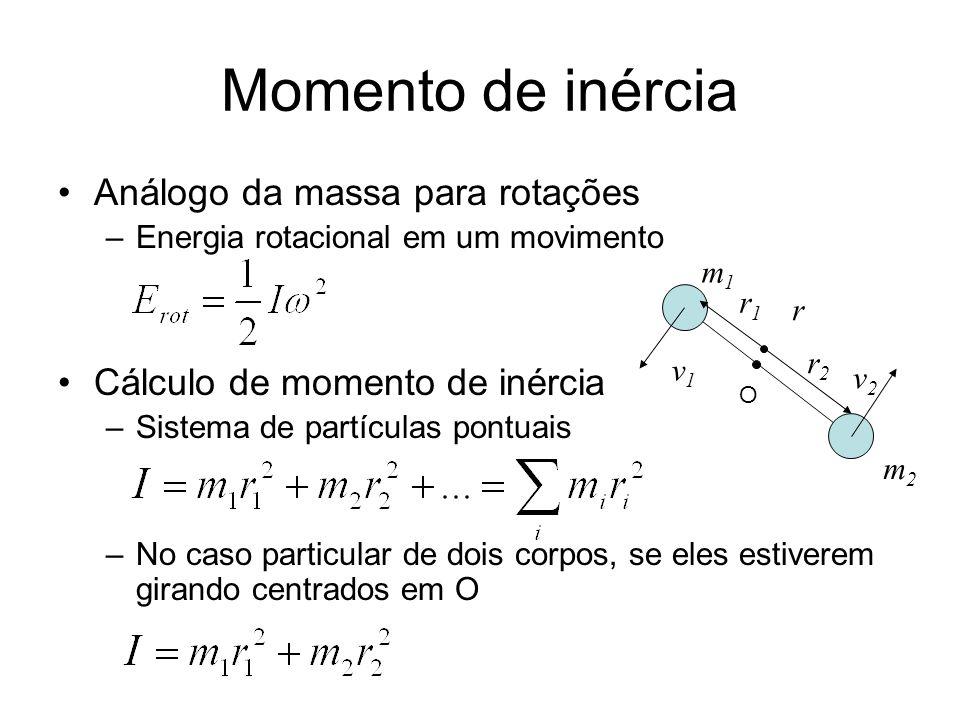 Momento de inércia Análogo da massa para rotações –Energia rotacional em um movimento Cálculo de momento de inércia –Sistema de partículas pontuais –N