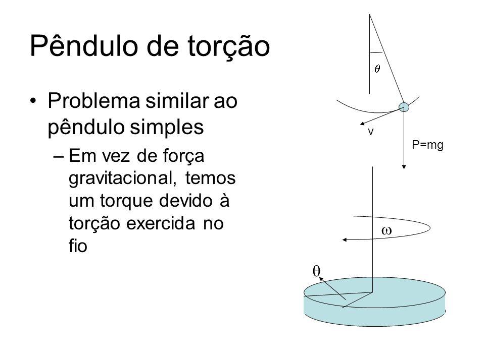 Pêndulo de torção Problema similar ao pêndulo simples –Em vez de força gravitacional, temos um torque devido à torção exercida no fio P=mg v
